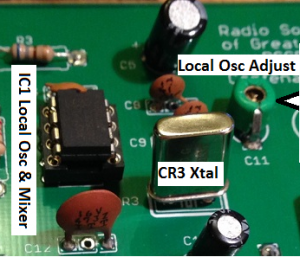Local Oscillator IC1 CR3 C11