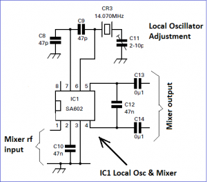 Schematic LO and Mixer